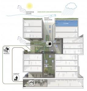 En Toronto hay un cohousing para trabajadores de hostelería